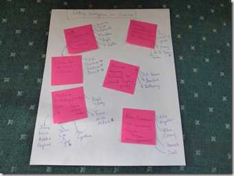 Scene post-it-notes - Guenette photo